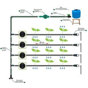 Автоматическая система капельного полива Робот